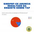 SindPRF-Ce anuncia resultado da enquete sobre TAF